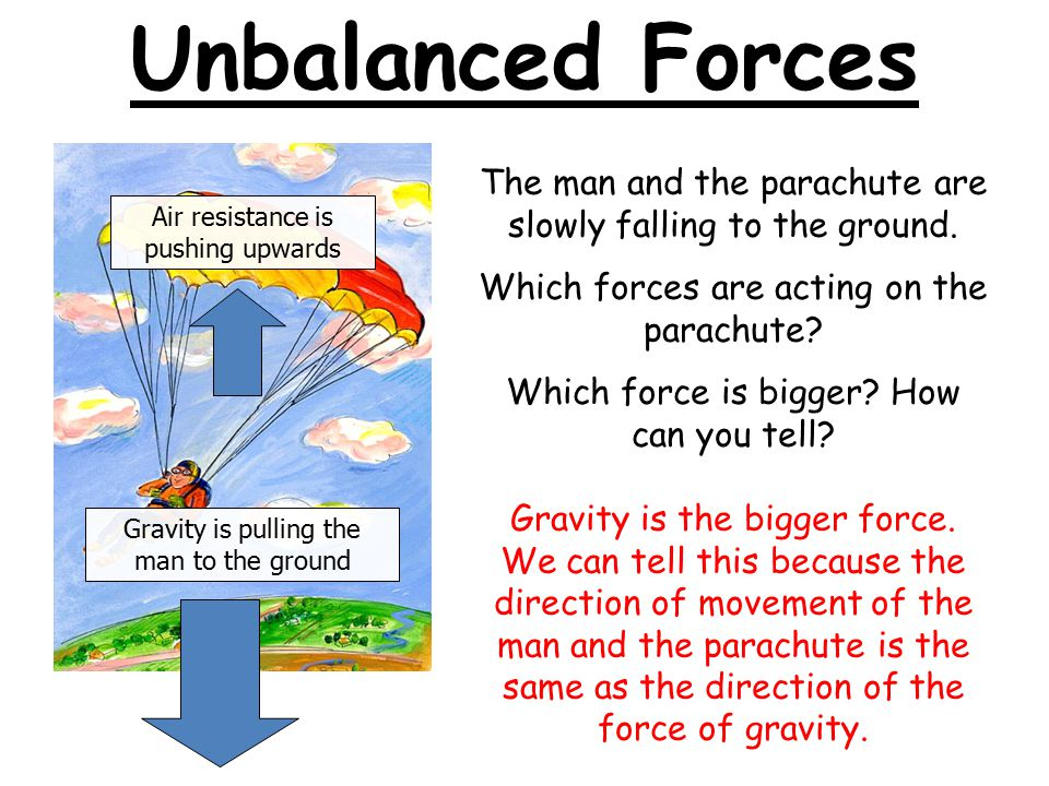 Unbalanced Forces The man and the parachute are slowly falling to the ground. Which forces are acting on the parachute