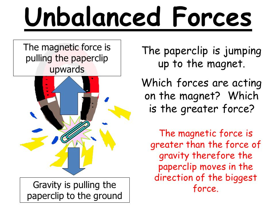 Unbalanced Forces The paperclip is jumping up to the magnet.