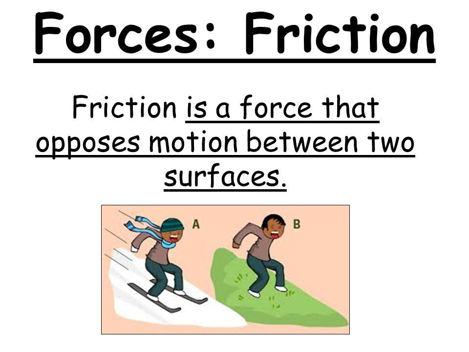 Friction is a force that opposes motion between two surfaces.