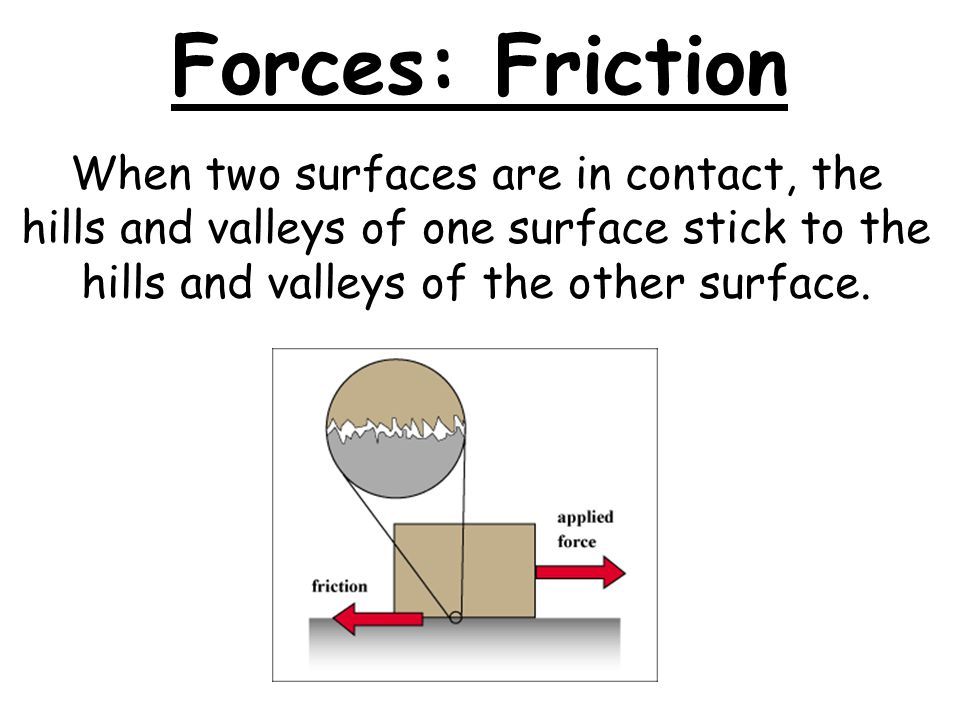 Forces: Friction When two surfaces are in contact, the hills and valleys of one surface stick to the hills and valleys of the other surface.