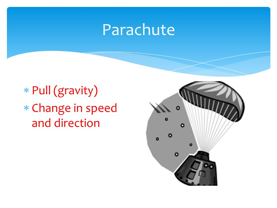 Parachute Pull (gravity) Change in speed and direction