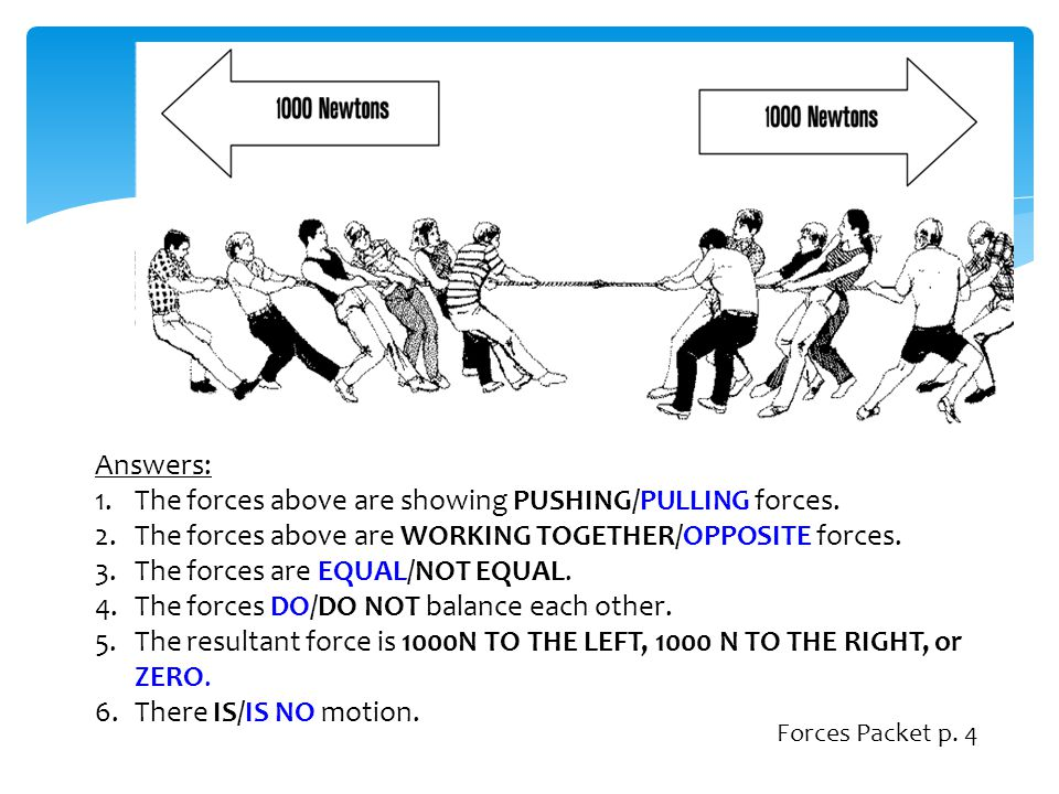 The forces above are showing PUSHING/PULLING forces.