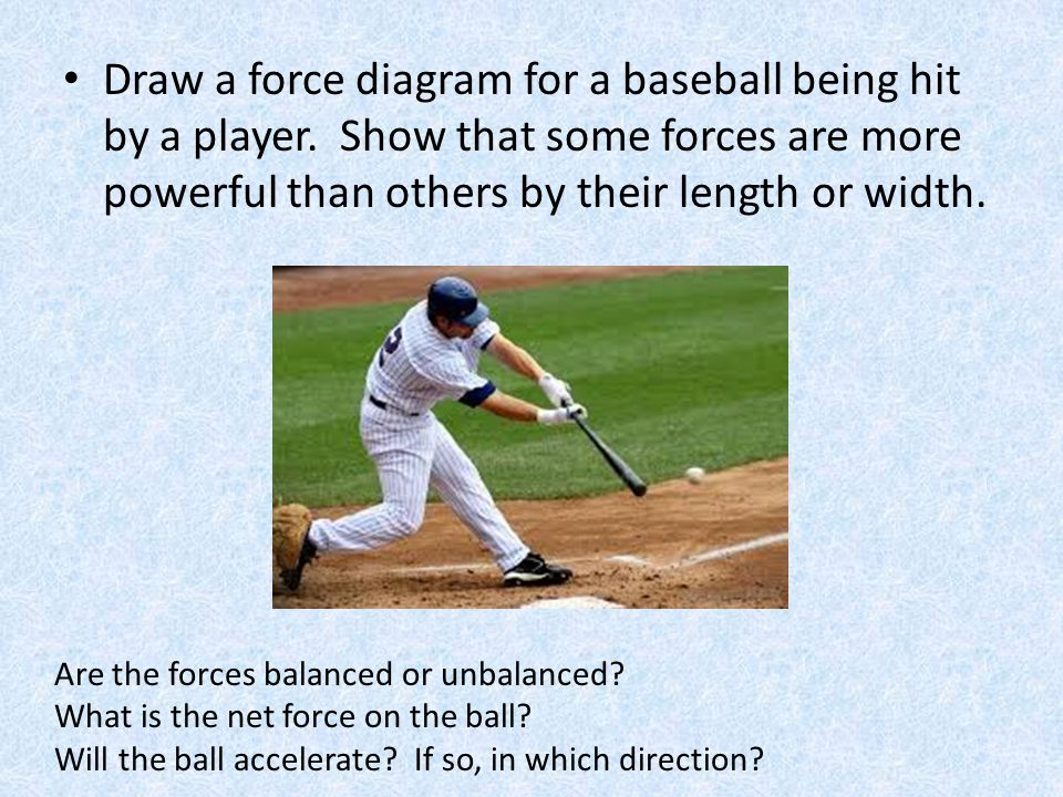 Draw a force diagram for a baseball being hit by a player