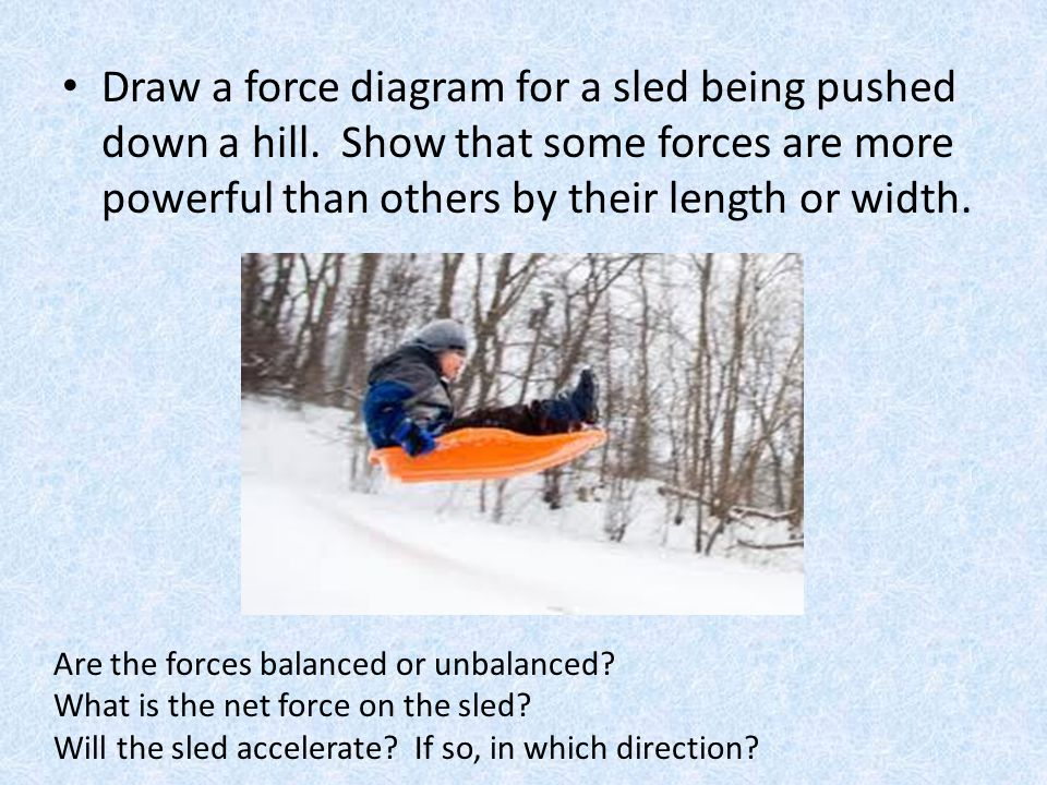 Draw a force diagram for a sled being pushed down a hill