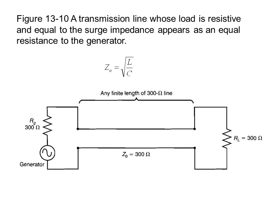 Figure 13-10 A transmission line whose load is resistive
