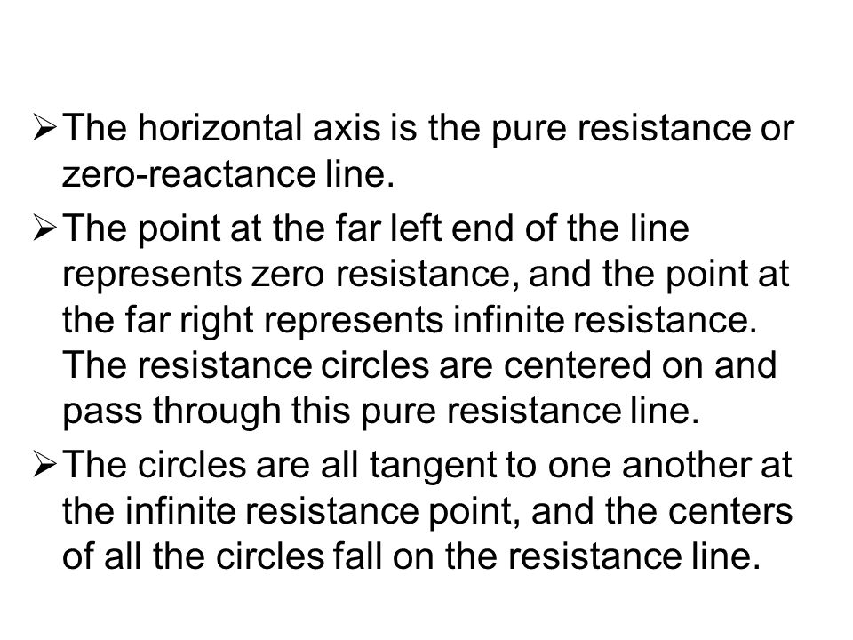 The horizontal axis is the pure resistance or zero-reactance line.