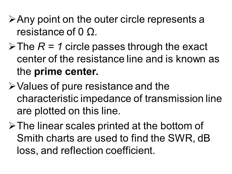 Any point on the outer circle represents a resistance of 0 Ω.