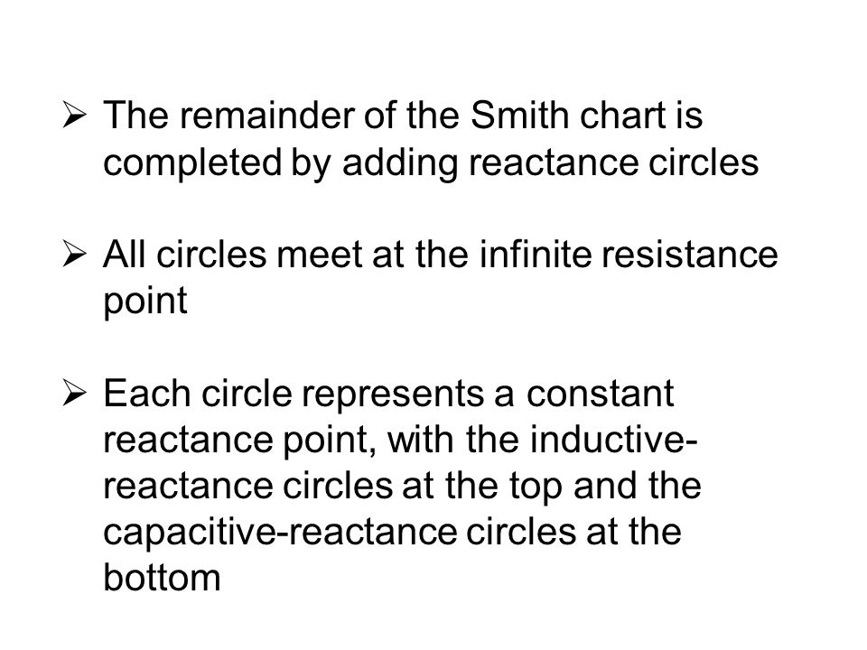 The remainder of the Smith chart is completed by adding reactance circles