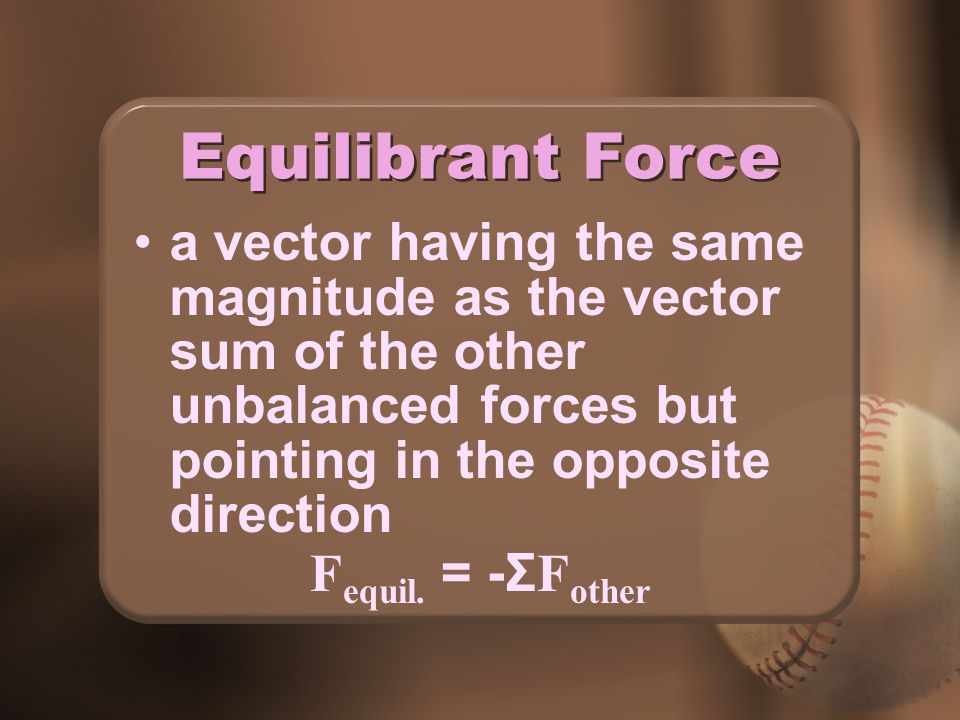 Equilibrant Force a vector having the same magnitude as the vector sum of the other unbalanced forces but pointing in the opposite direction.