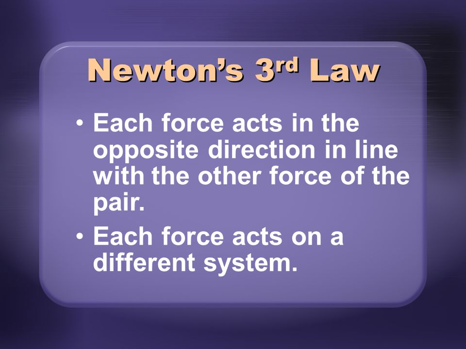 Newton's 3rd Law Each force acts in the opposite direction in line with the other force of the pair.
