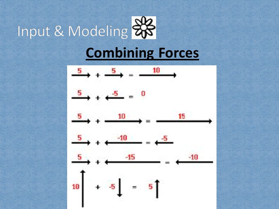 Input & Modeling Combining Forces