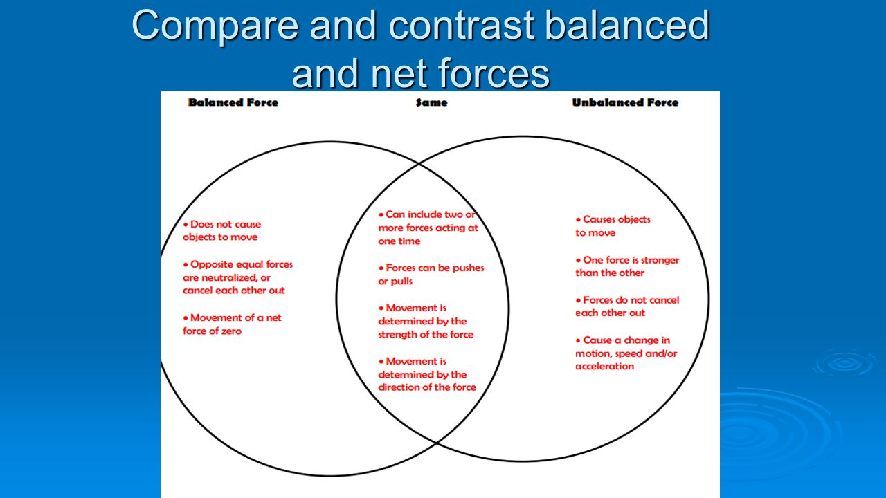 Compare and contrast balanced and net forces