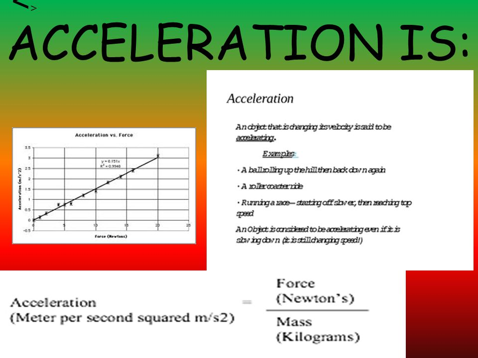 <> ACCELERATION IS: