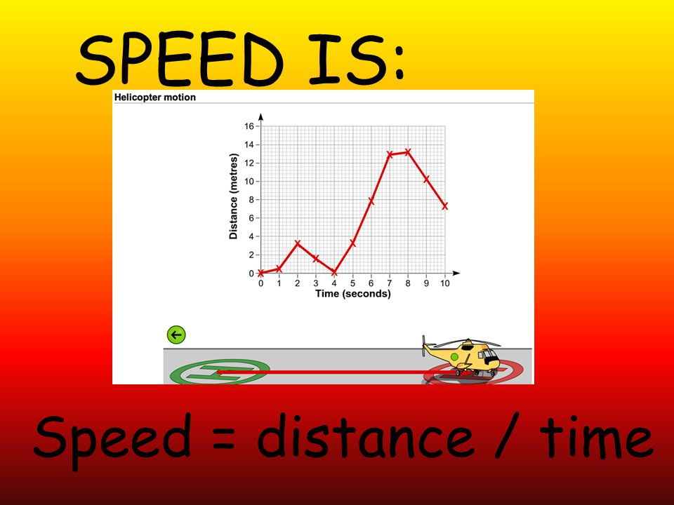 SPEED IS: Speed = distance / time