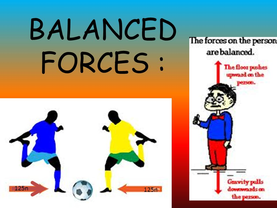 BALANCED FORCES : 125n 125n