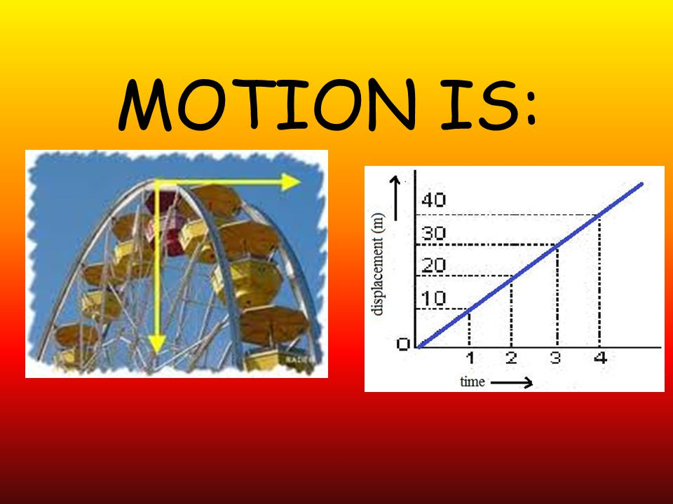 MOTION IS: