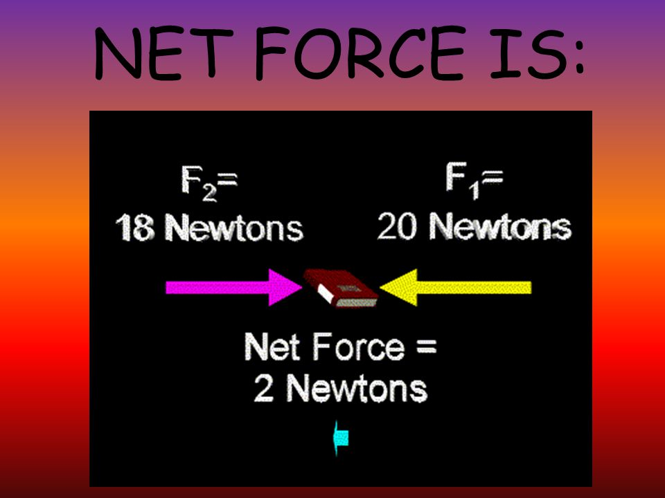 NET FORCE IS: