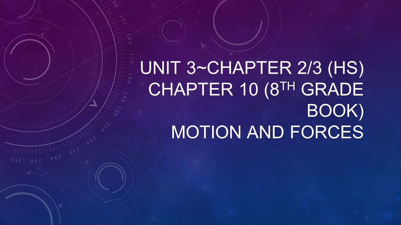 Unit 3~Chapter 2/3 (HS) Chapter 10 (8th grade book) Motion and Forces
