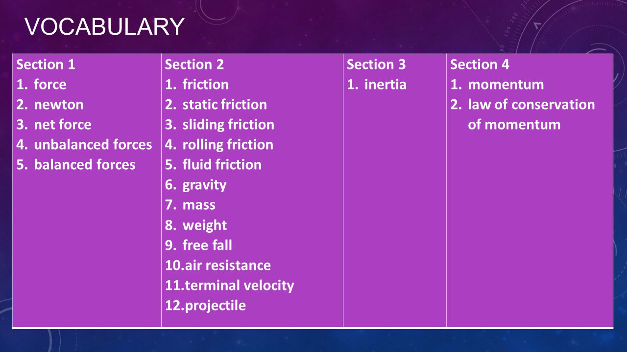 Vocabulary Section 1 force newton net force unbalanced forces