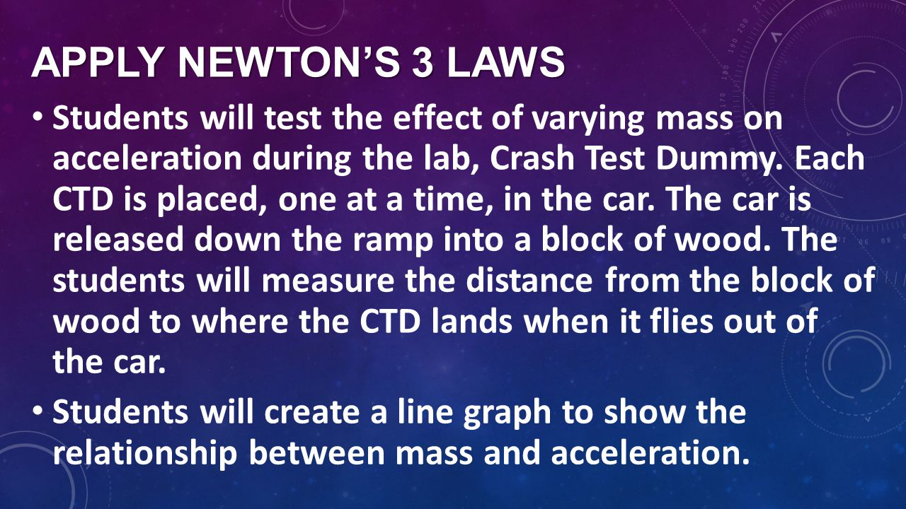 Apply Newton's 3 Laws