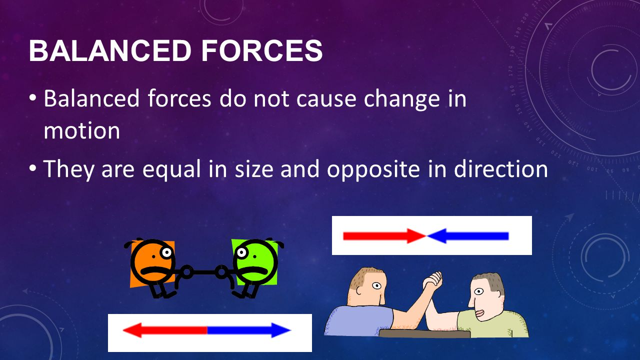 Balanced Forces Balanced forces do not cause change in motion