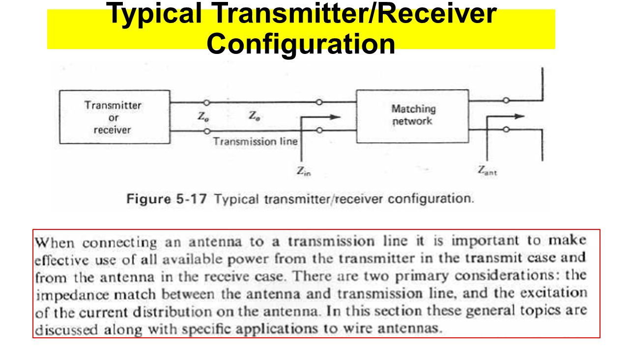 Typical Transmitter/Receiver Configuration