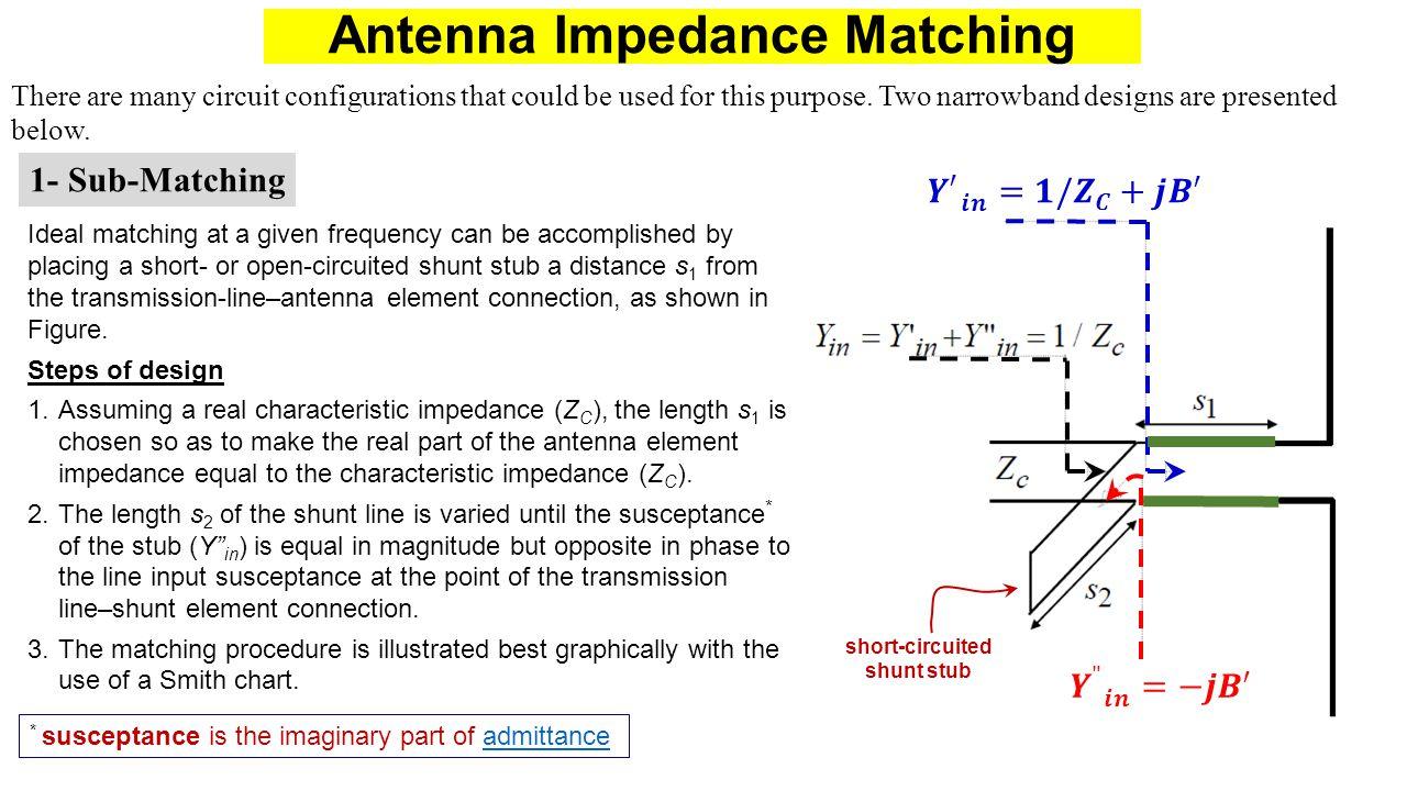 Antenna Impedance Matching