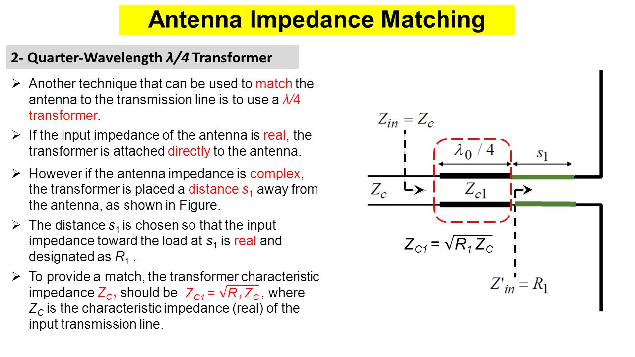 how to make an impedance real