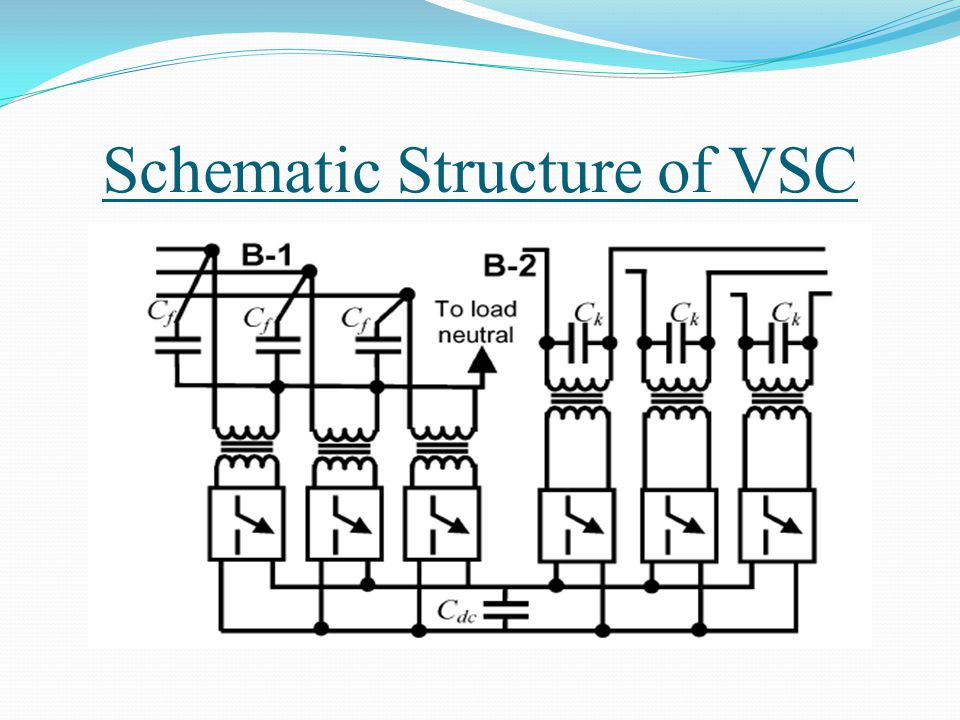 Schematic Structure of VSC
