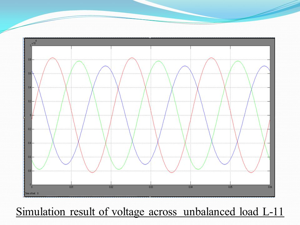 Simulation result of voltage across unbalanced load L-11
