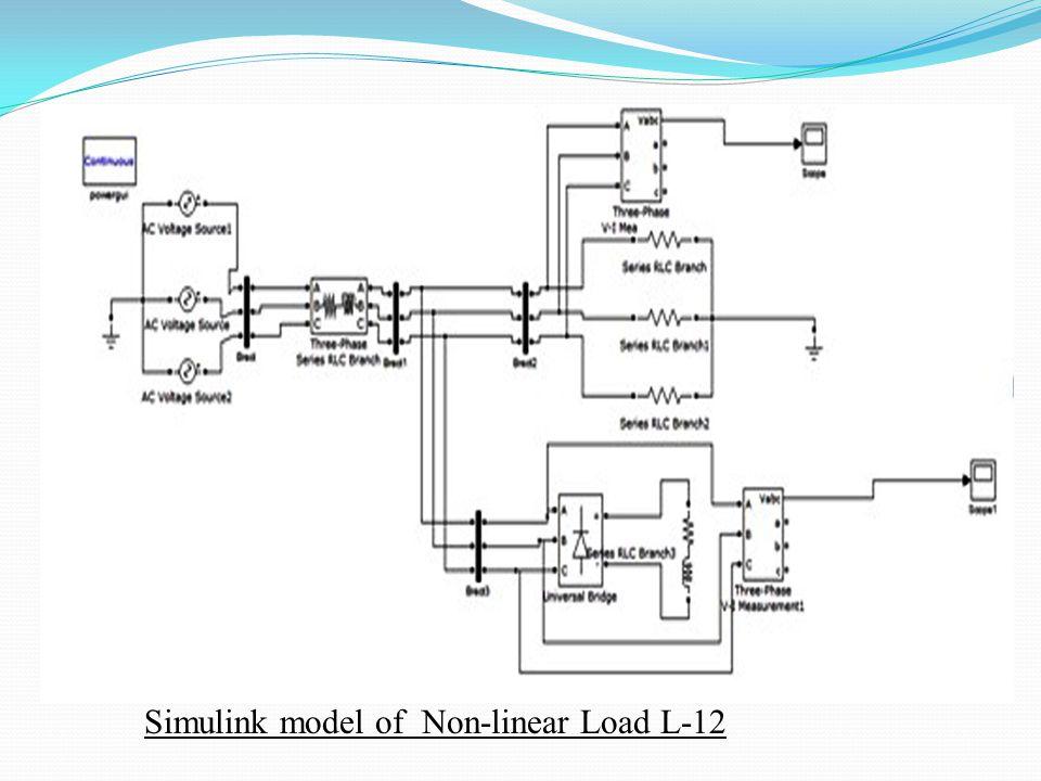 Simulink model of Non-linear Load L-12