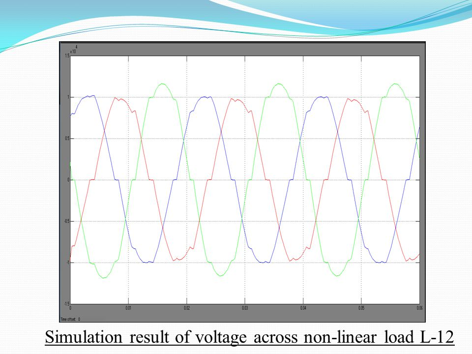 Simulation result of voltage across non-linear load L-12