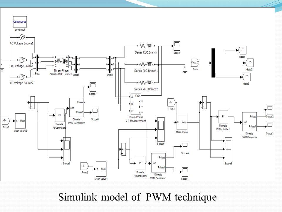 Simulink model of PWM technique