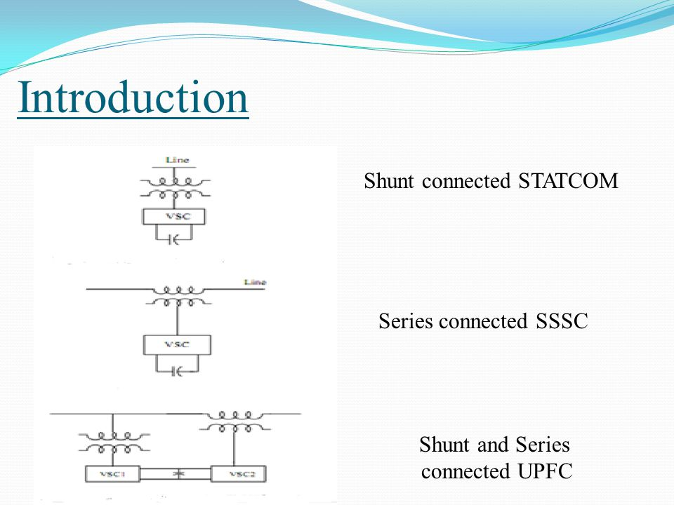 Shunt connected STATCOM
