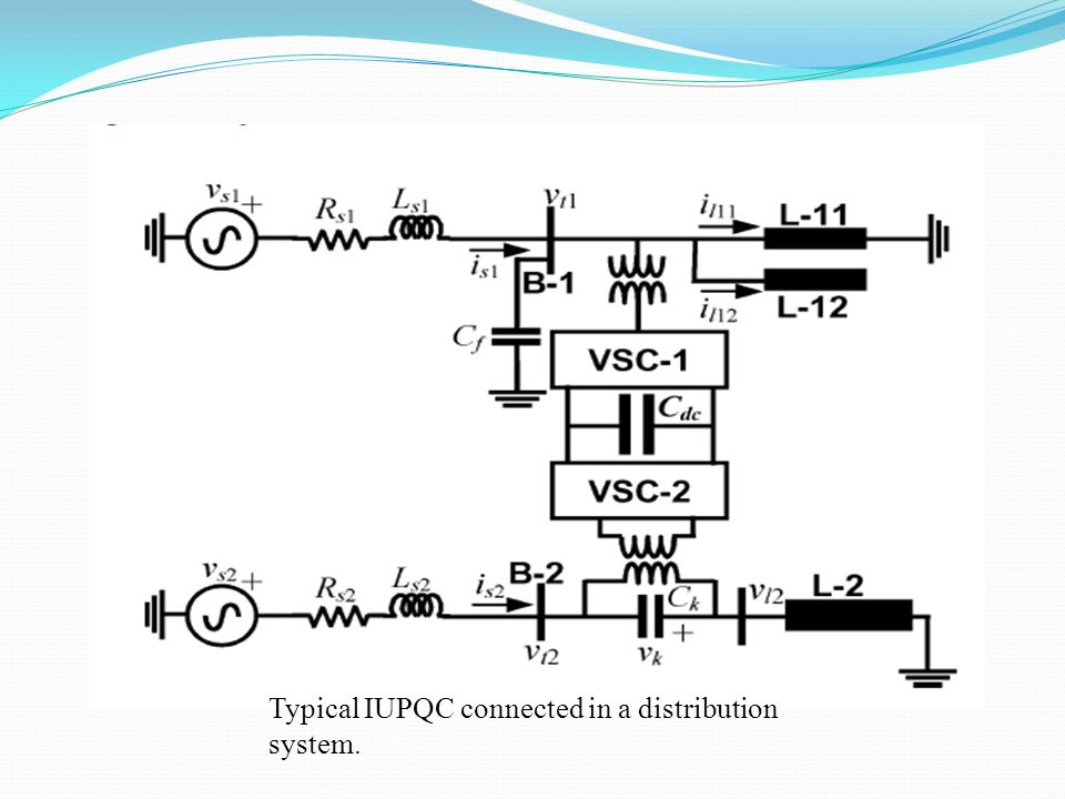 Typical IUPQC connected in a distribution system.