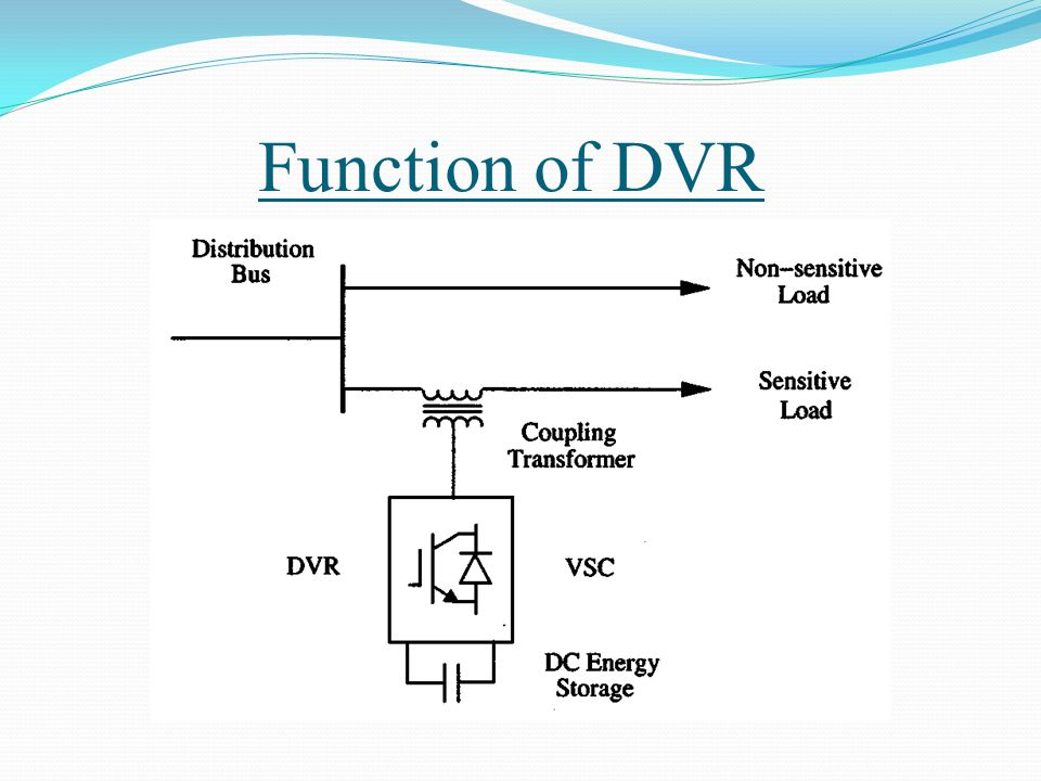 Function of DVR