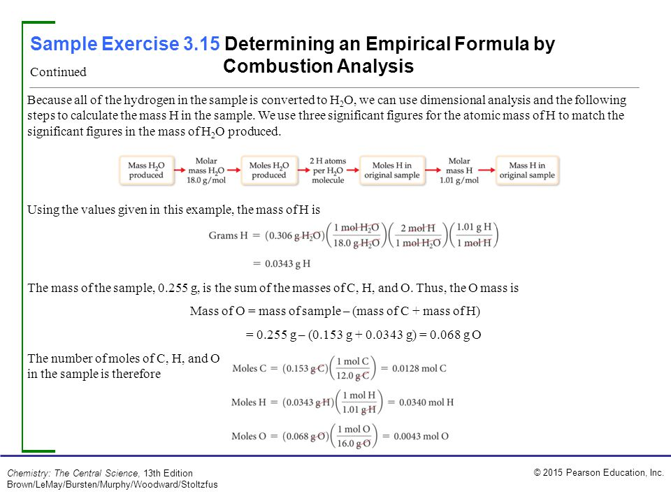 Sample Exercise 3.15 Determining an Empirical Formula by Combustion Analysis