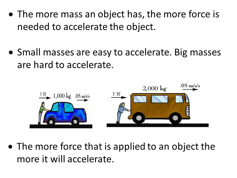 The more mass an object has, the more force is needed to accelerate the object.