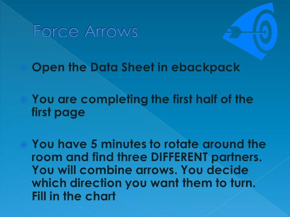 Force Arrows Open the Data Sheet in ebackpack