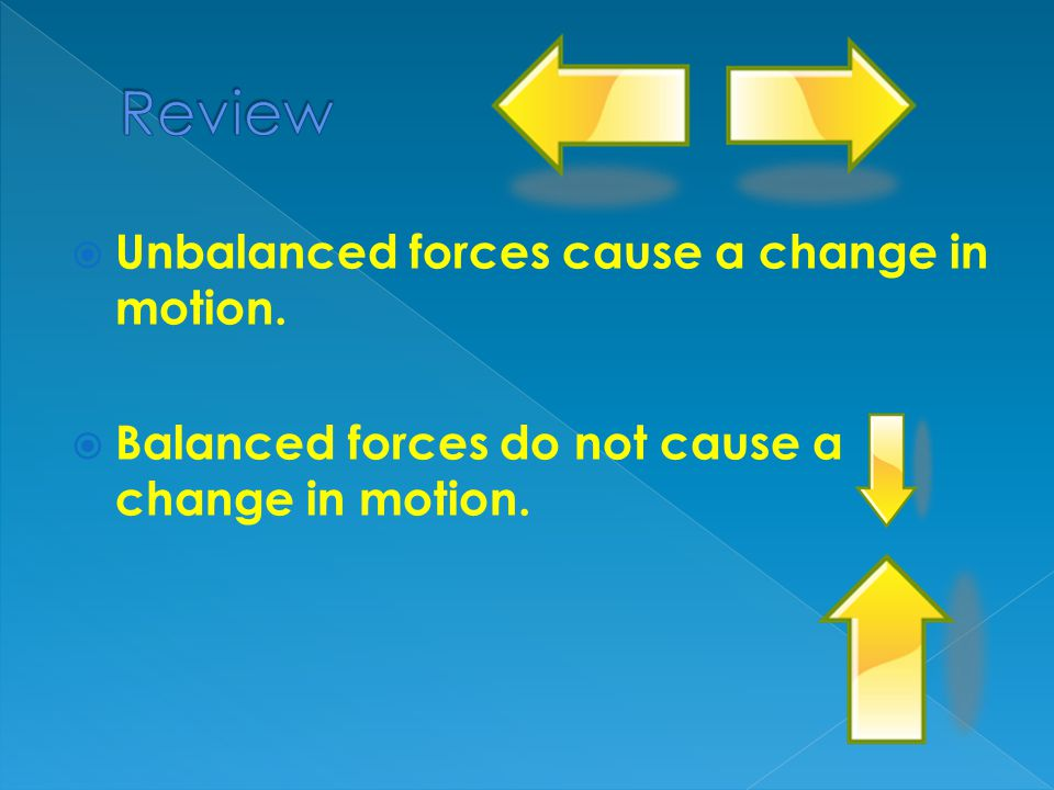 Review Unbalanced forces cause a change in motion.