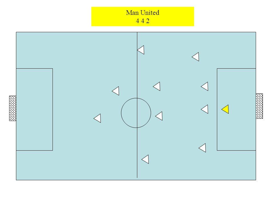 Man United 4 4 2