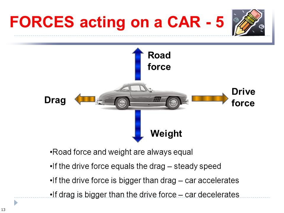 FORCES acting on a CAR - 5 Road force Drive force Drag Weight