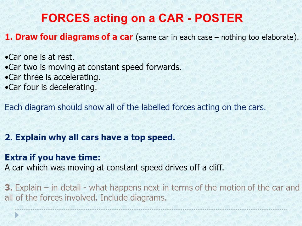FORCES acting on a CAR - POSTER