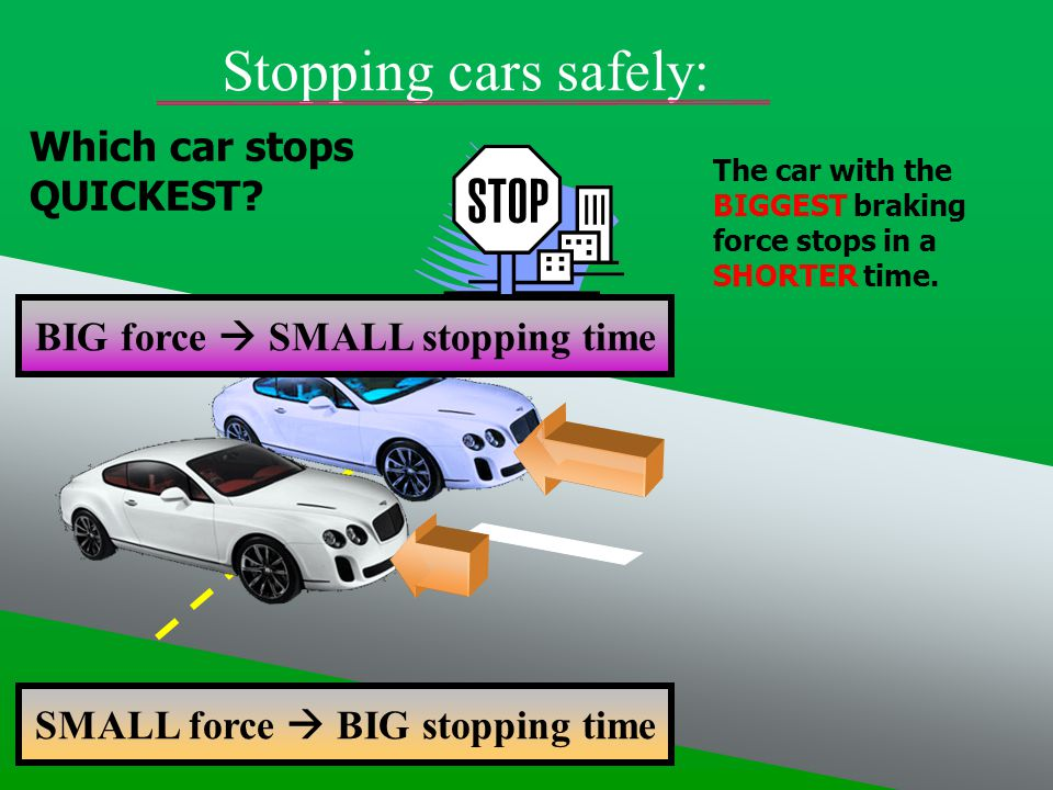 BIG force  SMALL stopping time SMALL force  BIG stopping time