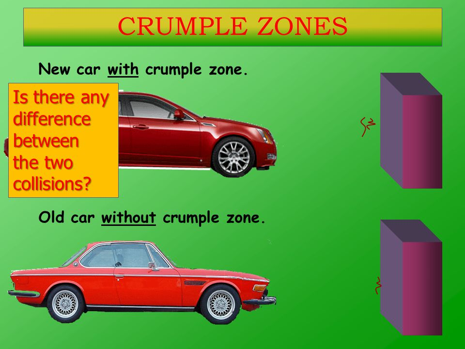 CRUMPLE ZONES Is there any difference between the two collisions