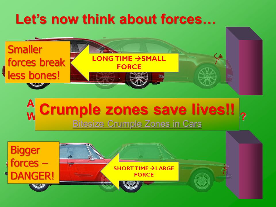 Crumple zones save lives!! SHORT TIME LARGE FORCE