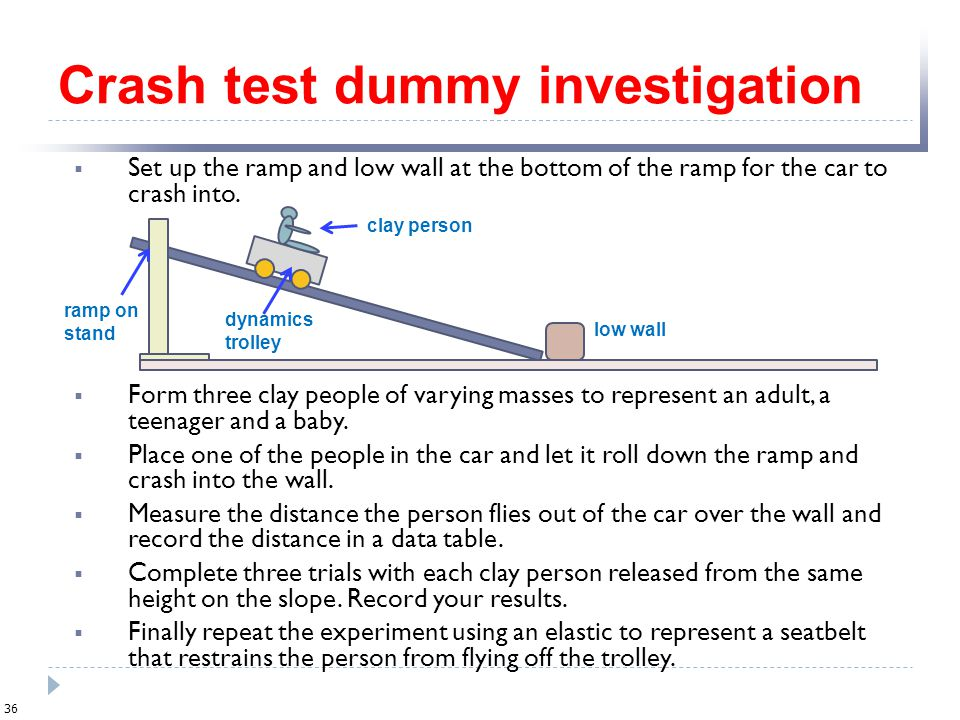 Crash test dummy investigation