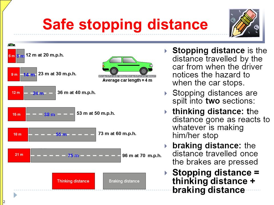 Safe stopping distance