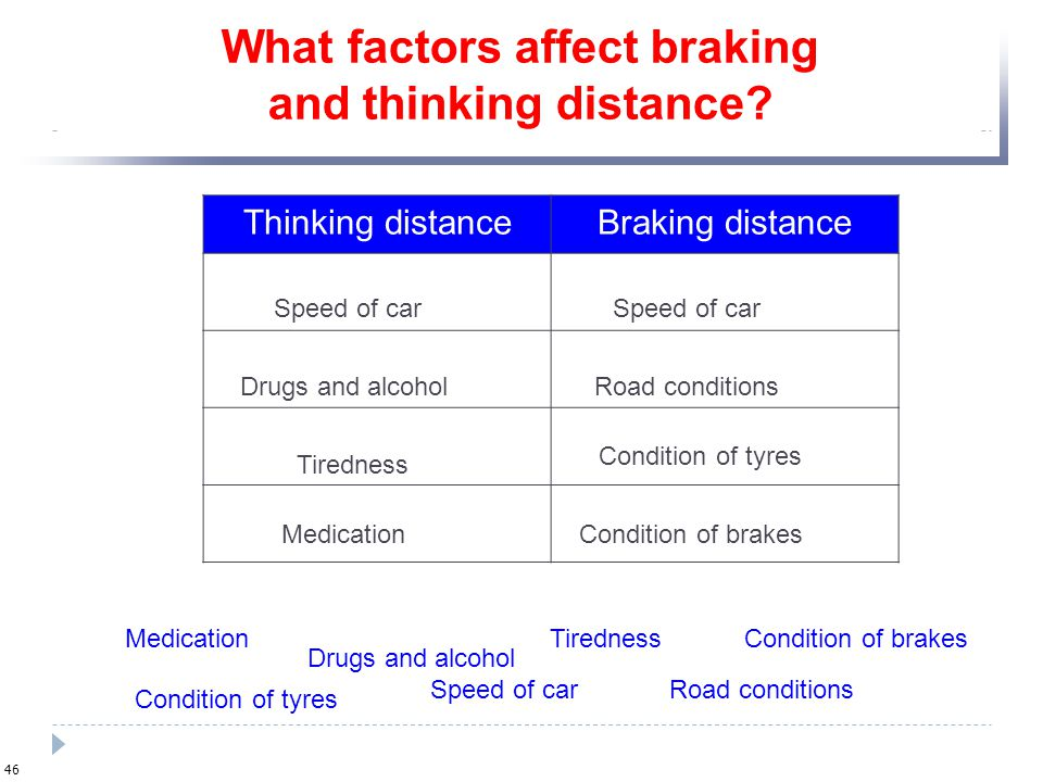 What factors affect braking and thinking distance
