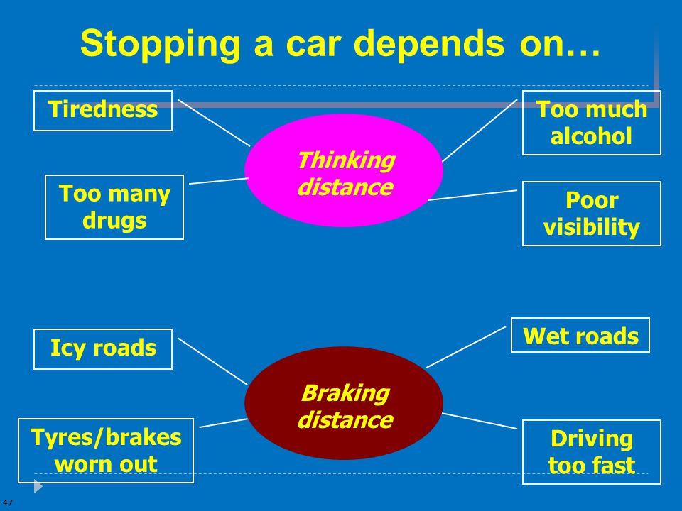 Stopping a car depends on…